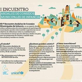 I Encuentro Andaluz de Consejos Municipales de Infancia